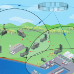 Futur Air Defence MBDA