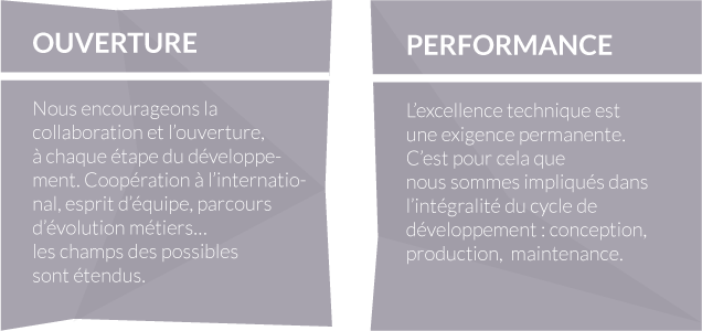 bloc_pictos-site-OUVERTURE_PERFORMANCE