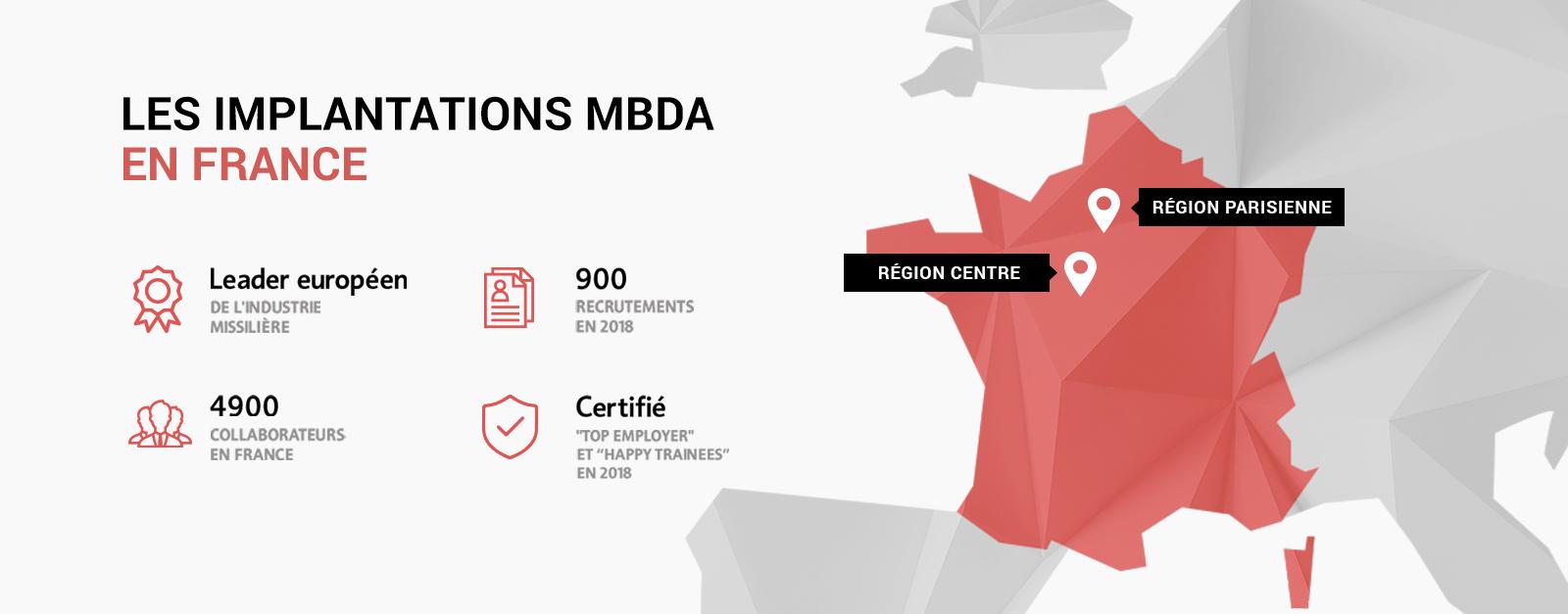 Infographie LP HR France