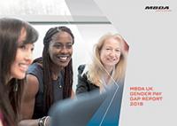 MBDA UK Gender Pay Report 2018